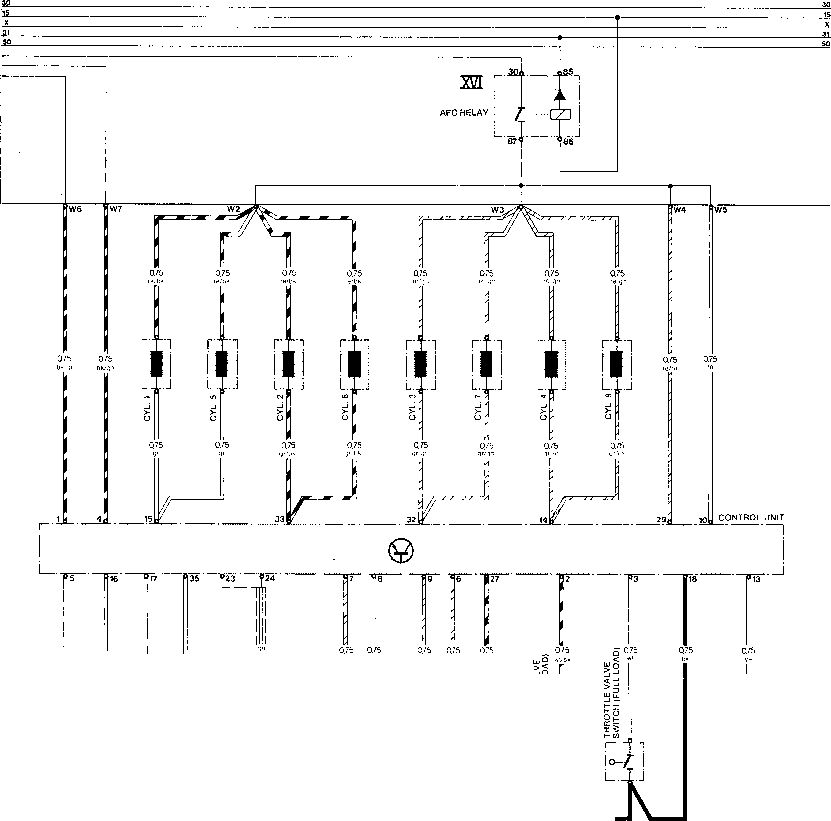 Current Flow Diagram Type 928 USA Model 81 Part II - Flow Diagram