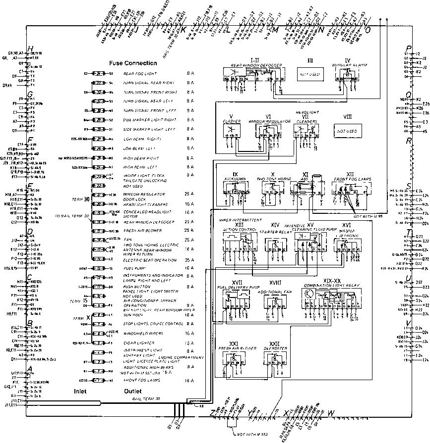 N - Flow Diagram