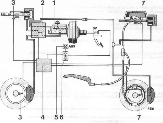 porsche 911 hydraulic diagram - hydraulic unit