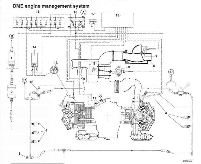 Engine management general porsche