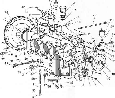 Engine Disassembly And Assembly