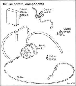porsche engine removal chevy engine removal wiring diagram