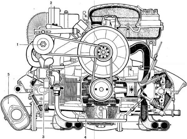 Cross Section Porsche 911 Guide Archivesrhporscherepairus: Porsche Car Engine Diagram At Elf-jo.com