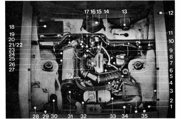 Location Of Electric Equipment In Engine Compartment