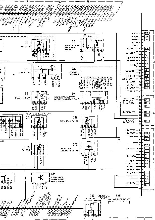 Central Electrical System - Porsche 944 Electrics