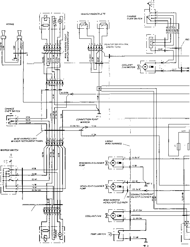 Wiring Diagram Type 924 S Model 87 Sheet Porsche 944