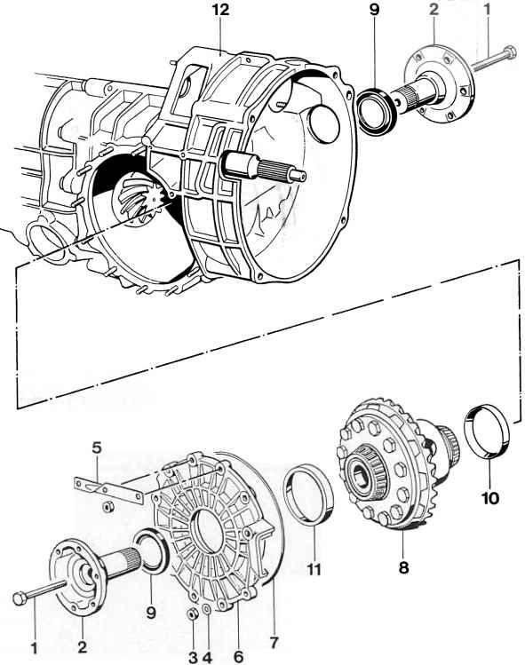 total car diagnostics