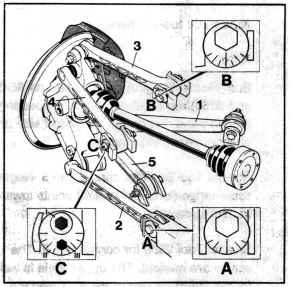 Image Result For Car Wheel Alignment Rear