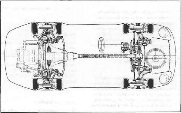 running gear overview of 911 carrera