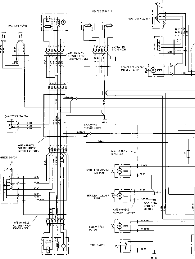 Wiring Diagram Type 924 S Model 88 Page